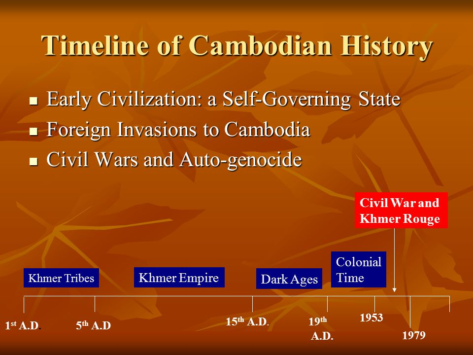 Timeline of Cambodian History Early Civilization: a Self-Governing State Early Civilization: a Self-Governing State Foreign Invasions to Cambodia Fore