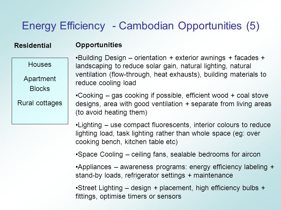 Energy Efficiency - Cambodian Opportunities (5) Houses Apartment Blocks Rural cottages Opportunities Building Design – orientation + exterior awnings + facades + landscaping to reduce solar gain, natural lighting, natural ventilation (flow-through, heat exhausts), building materials to reduce cooling load Cooking – gas cooking if possible, efficient wood + coal stove designs, area with good ventilation + separate from living areas (to avoid heating them) Lighting – use compact fluorescents, interior colours to reduce lighting load, task lighting rather than whole space (eg: over cooking bench, kitchen table etc) Space Cooling – ceiling fans, sealable bedrooms for aircon Appliances – awareness programs: energy efficiency labeling + stand-by loads, refrigerator settings + maintenance Street Lighting – design + placement, high efficiency bulbs + fittings, optimise timers or sensors Residential
