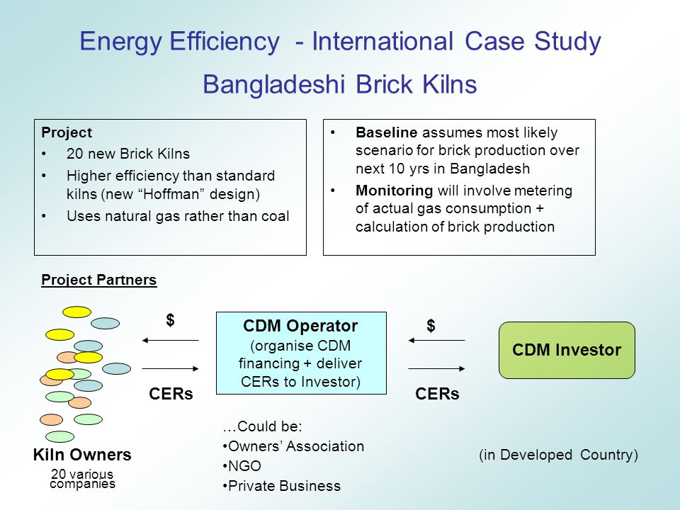 Energy Efficiency - International Case Study Brick Kilns in Bangladesh Baseline CaseCDM Project Project Size170 million bricks per year Capital InvestmentUS$4.89 milUS$13.69 mil Fuel CostsUS$2.25 milUS$1.91 mil Operations + Maintenance20% of project cost per year36.4% of proj cost per year Sale price per brickUS$0.04483US$0.05517 Financing Interest Rate15% Total emissions of CO286,496 tonnes per year41,438 tonnes per year Emissions Reduction45,059 tonnes per year Financial Internal Rates of Return IRR (assuming CER value of US$10 per tonne of CO2) Without CDM Financing IRR on Equity18.9% IRR on Total Costs17.3% With up-front CDM Financing IRR on Equity27.4% IRR on Total Costs20.6% With Sale of CERs IRR on Equity24.8% IRR on Total Costs20.2%
