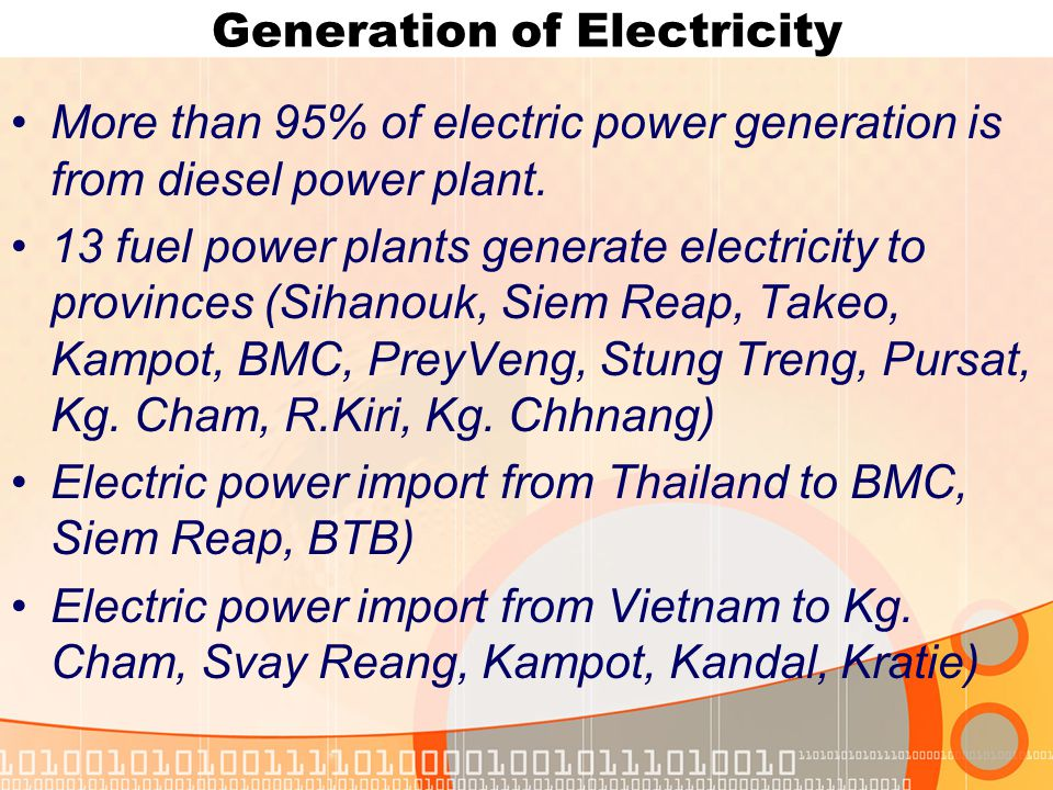 Generation of Electricity More than 95% of electric power generation is from diesel power plant.