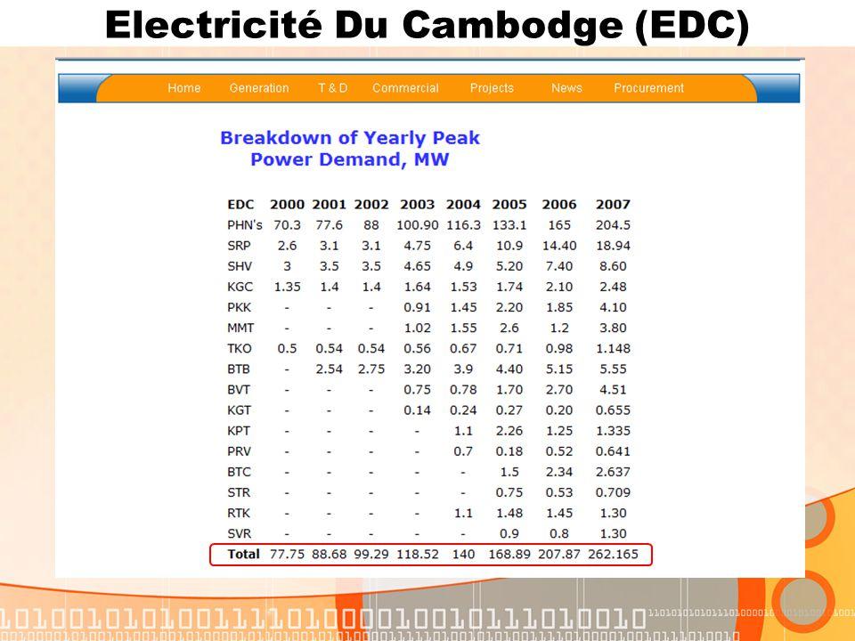 Electricité Du Cambodge (EDC)