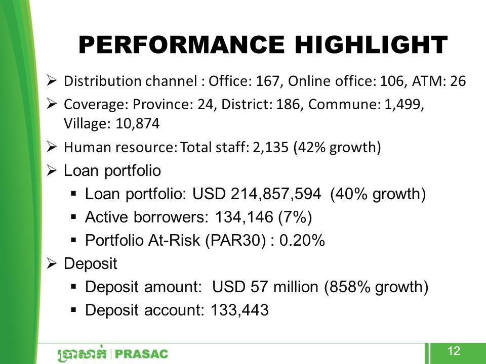 PERFORMANCE HIGHLIGHT  Distribution channel : Office: 167, Online office: 106, ATM: 26  Coverage: Province: 24, District: 186, Commune: 1,499, Villa