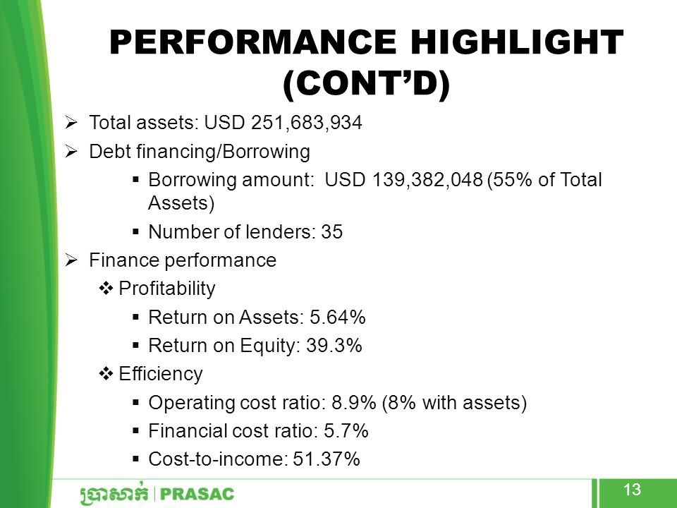 PERFORMANCE HIGHLIGHT (CONT'D)  Total assets: USD 251,683,934  Debt financing/Borrowing  Borrowing amount: USD 139,382,048 (55% of Total Assets)  Number of lenders: 35  Finance performance  Profitability  Return on Assets: 5.64%  Return on Equity: 39.3%  Efficiency  Operating cost ratio: 8.9% (8% with assets)  Financial cost ratio: 5.7%  Cost-to-income: 51.37% 13