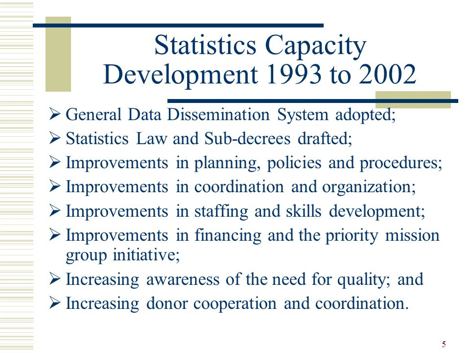 5 Statistics Capacity Development 1993 to 2002  General Data Dissemination System adopted;  Statistics Law and Sub-decrees drafted;  Improvements in planning, policies and procedures;  Improvements in coordination and organization;  Improvements in staffing and skills development;  Improvements in financing and the priority mission group initiative;  Increasing awareness of the need for quality; and  Increasing donor cooperation and coordination.