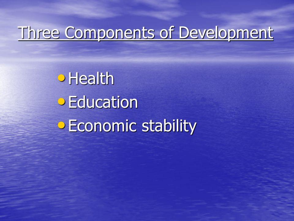 Three Components of Development Health Health Education Education Economic stability Economic stability