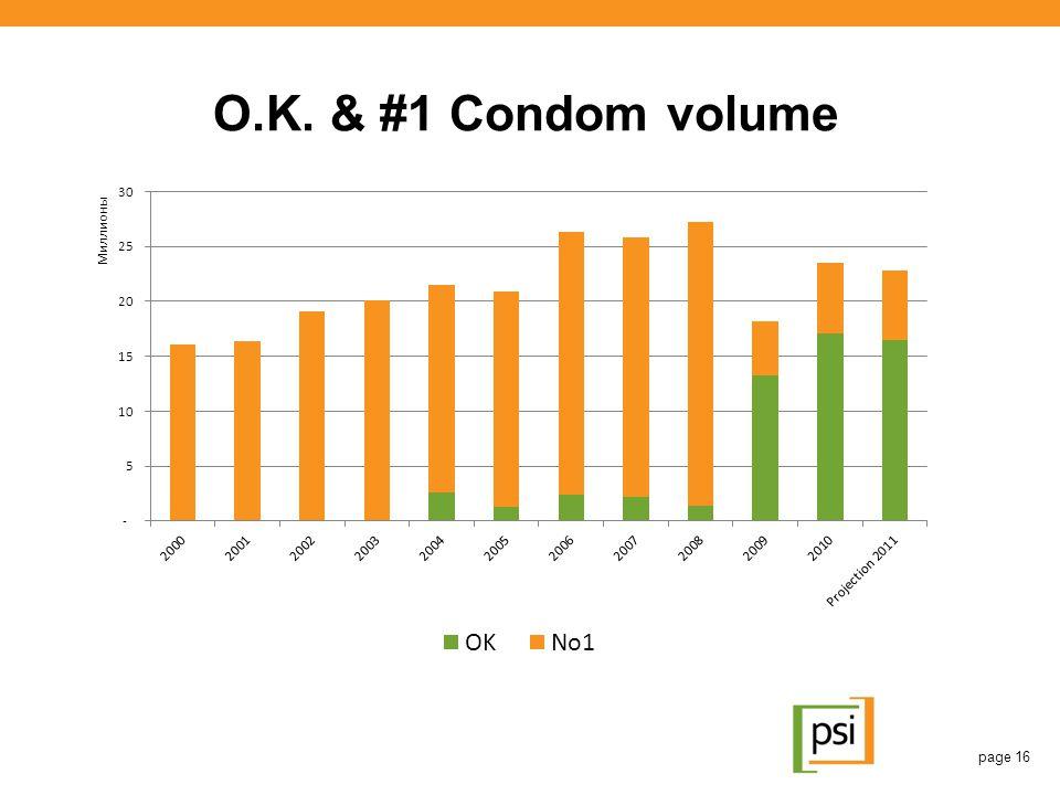 O.K. & #1 Condom volume page 16