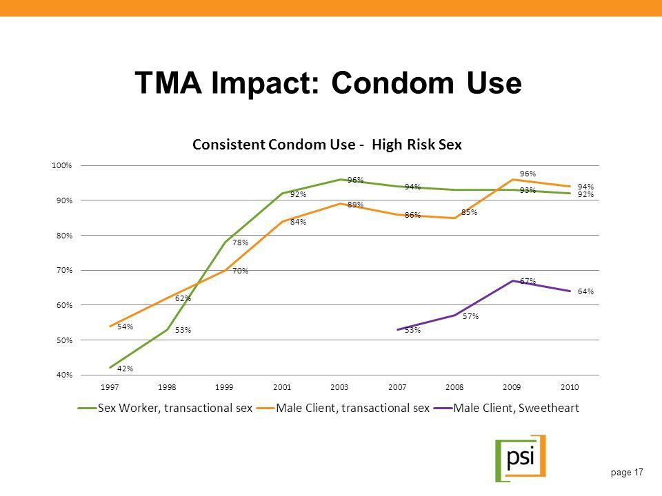 TMA Impact: Condom Use page 17
