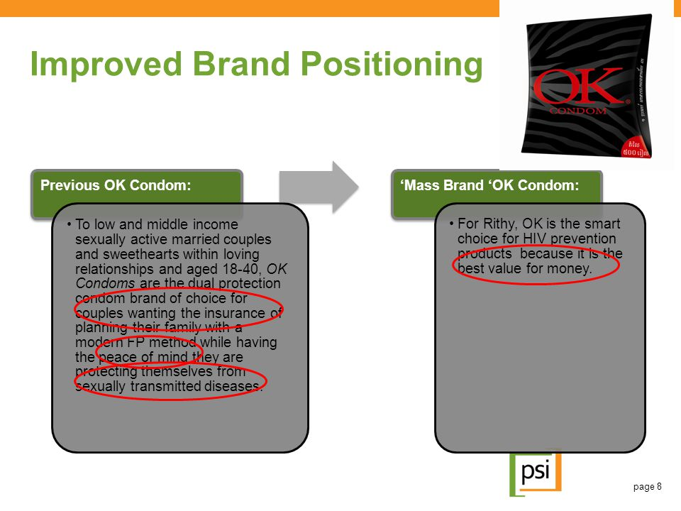 Improved Brand Positioning Previous OK Condom: To low and middle income sexually active married couples and sweethearts within loving relationships an