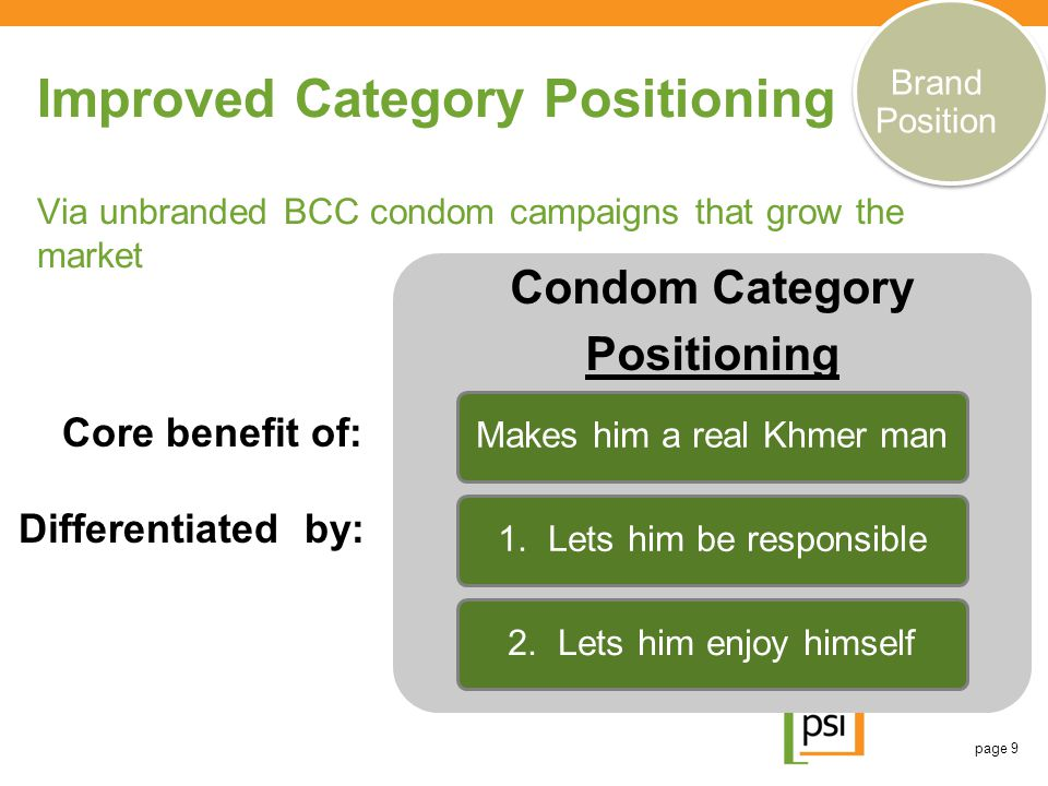 Brand Position Condom Category Positioning Makes him a real Khmer man1. Lets him be responsible2. Lets him enjoy himself Core benefit of: Differentiat
