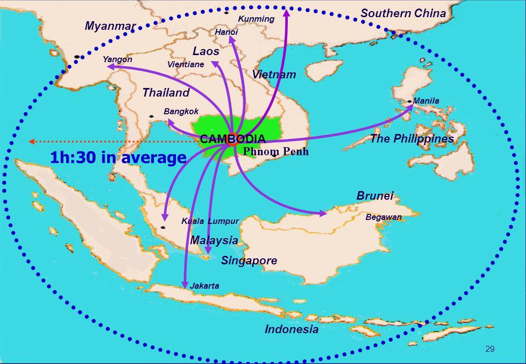 . Phnom Penh The Philippines Singapore Indonesia Myanmar Southern China Manila Bangkok Kunming Yangon Brunei Jakarta Begawan Hanoi Laos Vientiane Malaysia Kuala Lumpur Thailand Vietnam 1h:30 in average CAMBODIA 29
