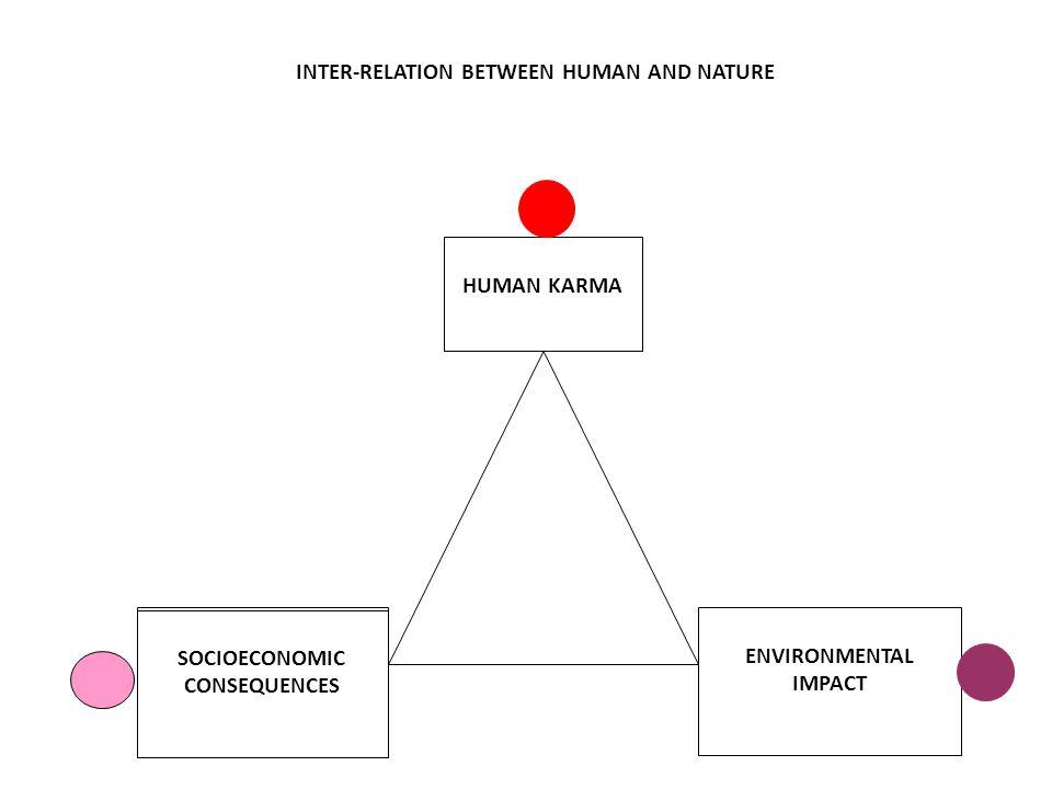 INTER-RELATION BETWEEN HUMAN AND NATURE HUMAN KARMA ENVIRONMENTAL IMPACT BAD SOCIOECONOMIC CONSEQUENCES