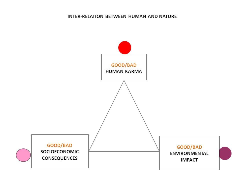 INTER-RELATION BETWEEN HUMAN AND NATURE GOOD/BAD HUMAN KARMA GOOD/BAD ENVIRONMENTAL IMPACT GOOD/BAD SOCIOECONOMIC CONSEQUENCES