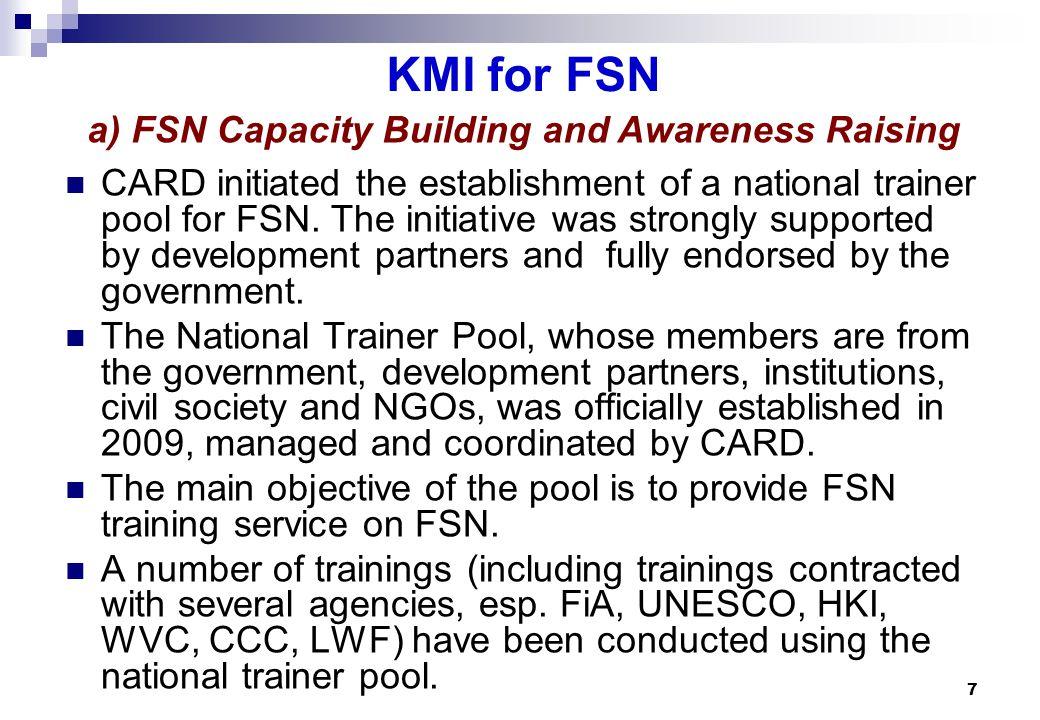 KMI for FSN CARD initiated the establishment of a national trainer pool for FSN.