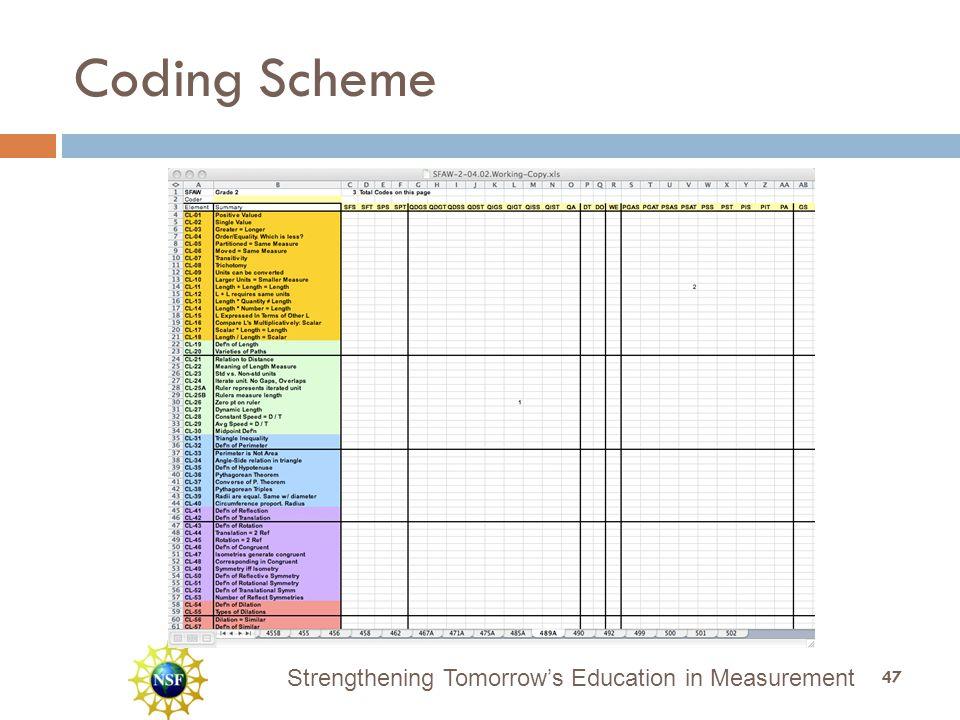 Strengthening Tomorrow's Education in Measurement Coding Scheme 47