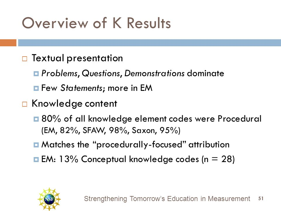 Strengthening Tomorrow's Education in Measurement Overview of K Results  Textual presentation  Problems, Questions, Demonstrations dominate  Few Statements; more in EM  Knowledge content  80% of all knowledge element codes were Procedural (EM, 82%, SFAW, 98%, Saxon, 95%)  Matches the procedurally-focused attribution  EM: 13% Conceptual knowledge codes (n = 28) 51