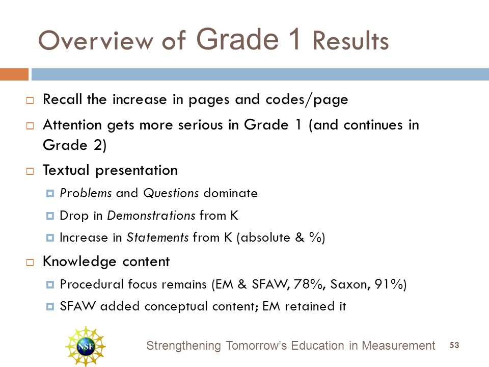 Strengthening Tomorrow's Education in Measurement Overview of Grade 1 Results  Recall the increase in pages and codes/page  Attention gets more serious in Grade 1 (and continues in Grade 2)  Textual presentation  Problems and Questions dominate  Drop in Demonstrations from K  Increase in Statements from K (absolute & %)  Knowledge content  Procedural focus remains (EM & SFAW, 78%, Saxon, 91%)  SFAW added conceptual content; EM retained it 53