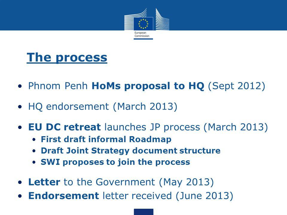 The process Phnom Penh HoMs proposal to HQ (Sept 2012) HQ endorsement (March 2013) EU DC retreat launches JP process (March 2013) First draft informal