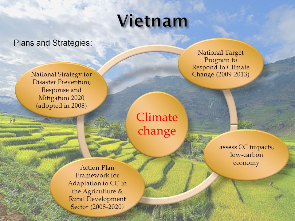 Climate change National Target Program to Respond to Climate Change (2009-2013) Action Plan Framework for Adaptation to CC in the Agriculture & Rural Development Sector (2008-2020 ) National Strategy for Disaster Prevention, Response and Mitigation 2020 (adopted in 2008) assess CC impacts, low-carbon economy Plans and Strategies: