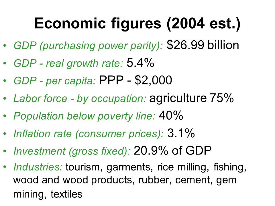 Economic figures (2004 est.) GDP (purchasing power parity): $26.99 billion GDP - real growth rate: 5.4% GDP - per capita: PPP - $2,000 Labor force - b
