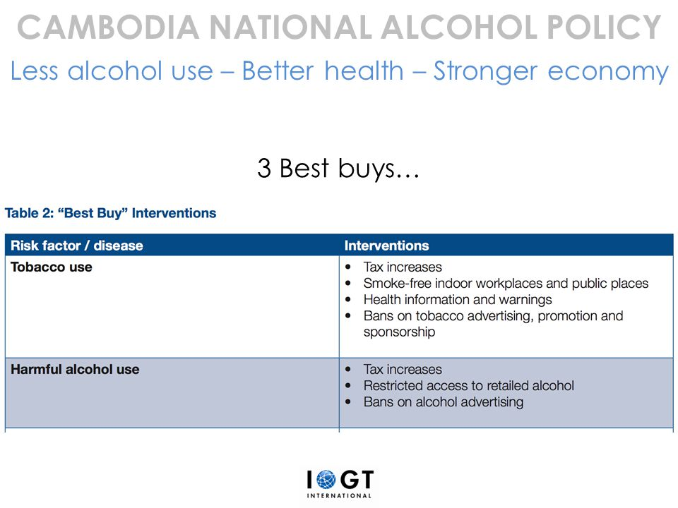 3 Best buys… … As outlined in -WHO Global Alcohol Strategy, 2010 -Global Action Plan for Prevention, Control of NCDs 2013 ‐ 2020 -World Economic Forum