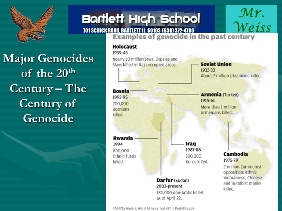 Mr. Weiss Major Genocides of the 20 th Century – The Century of Genocide