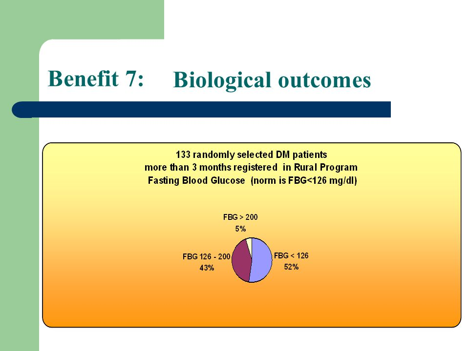 Benefit 7: Biological outcomes