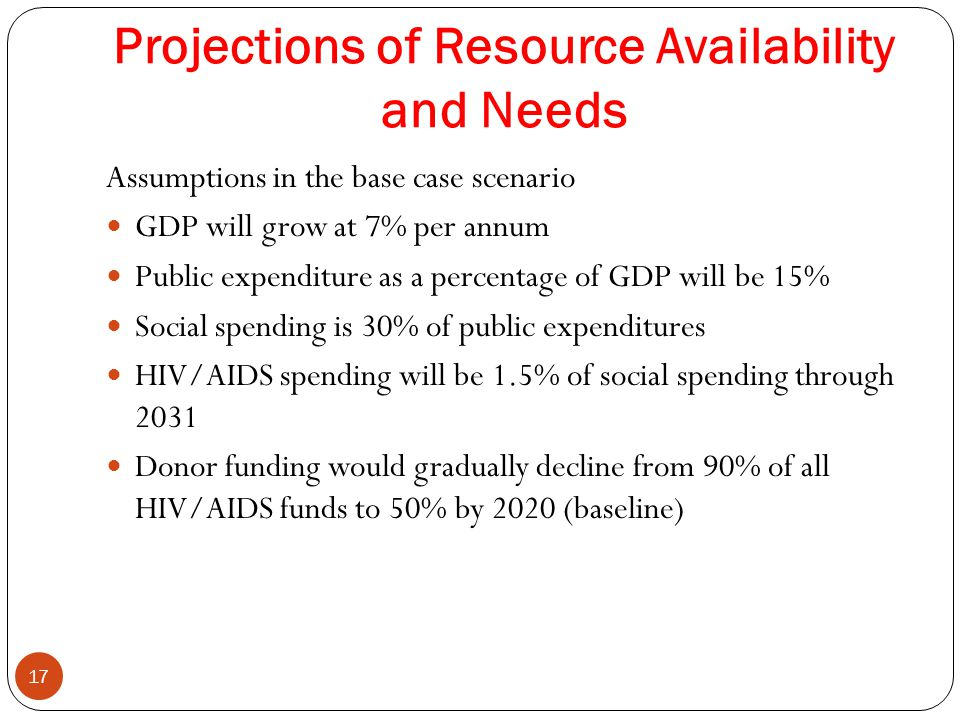 Projections of Resource Availability and Needs Assumptions in the base case scenario GDP will grow at 7% per annum Public expenditure as a percentage of GDP will be 15% Social spending is 30% of public expenditures HIV/AIDS spending will be 1.5% of social spending through 2031 Donor funding would gradually decline from 90% of all HIV/AIDS funds to 50% by 2020 (baseline) 17