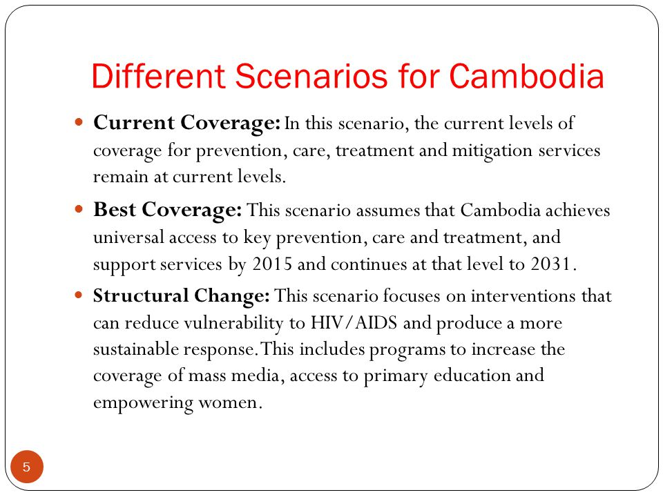 Total of HIV/AIDS Expense in Cambodia