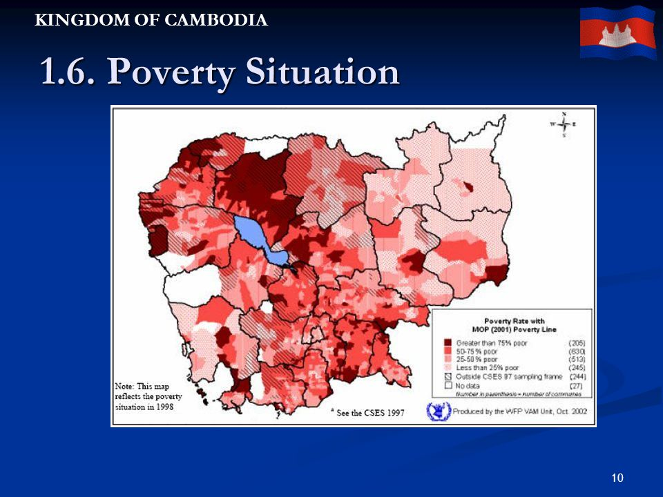 KINGDOM OF CAMBODIA 10 1.6. Poverty Situation