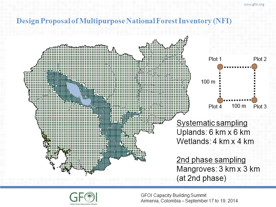 www.gfoi.org GFOI Capacity Building Summit Armenia, Colombia – September 17 to 19, 2014 Systematic sampling Uplands: 6 km x 6 km Wetlands: 4 km x 4 km 2nd phase sampling Mangroves: 3 km x 3 km (at 2nd phase) Design Proposal of Multipurpose National Forest Inventory (NFI)
