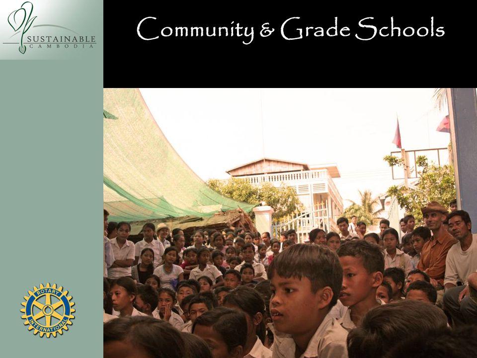Community & Grade Schools