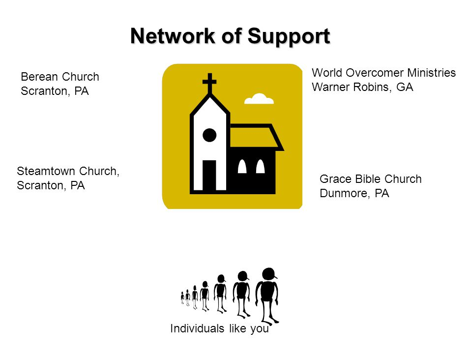 Network of Support World Overcomer Ministries Warner Robins, GA Steamtown Church, Scranton, PA Grace Bible Church Dunmore, PA Individuals like you Berean Church Scranton, PA