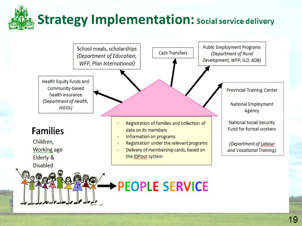 19 Strategy Implementation: Social service delivery