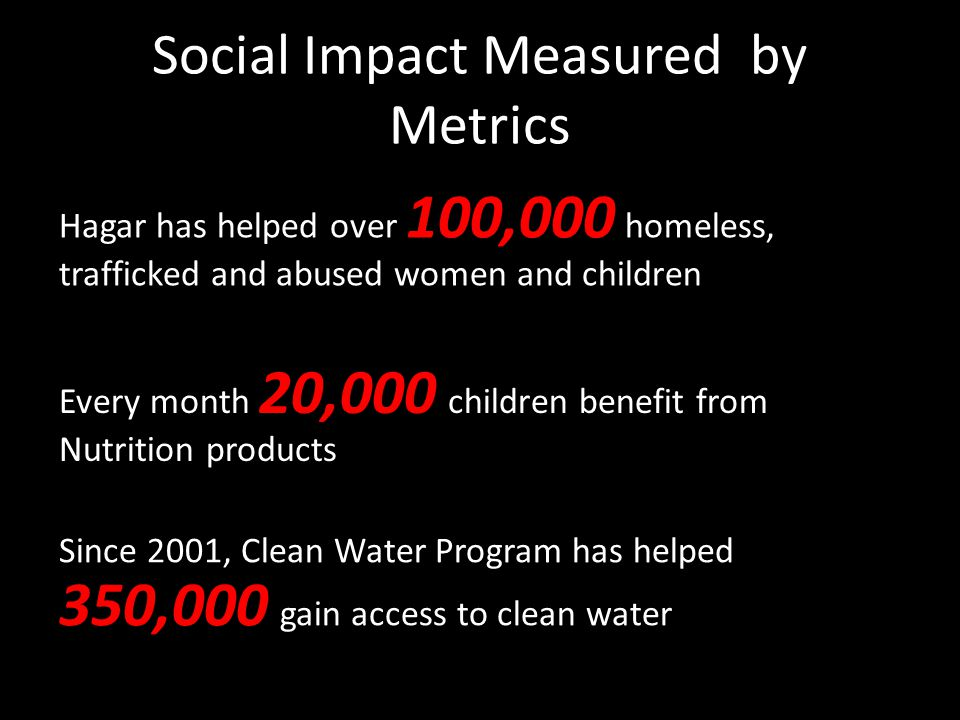 Social Impact Measured by Metrics Hagar has helped over 100,000 homeless, trafficked and abused women and children Every month 20,000 children benefit from Nutrition products Since 2001, Clean Water Program has helped 350,000 gain access to clean water