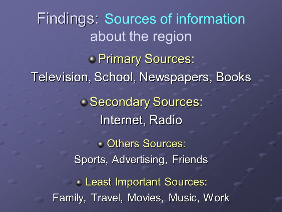 Findings: Findings: Sources of information about the region Primary Sources: Television, School, Newspapers, Books Secondary Sources: Internet, Radio