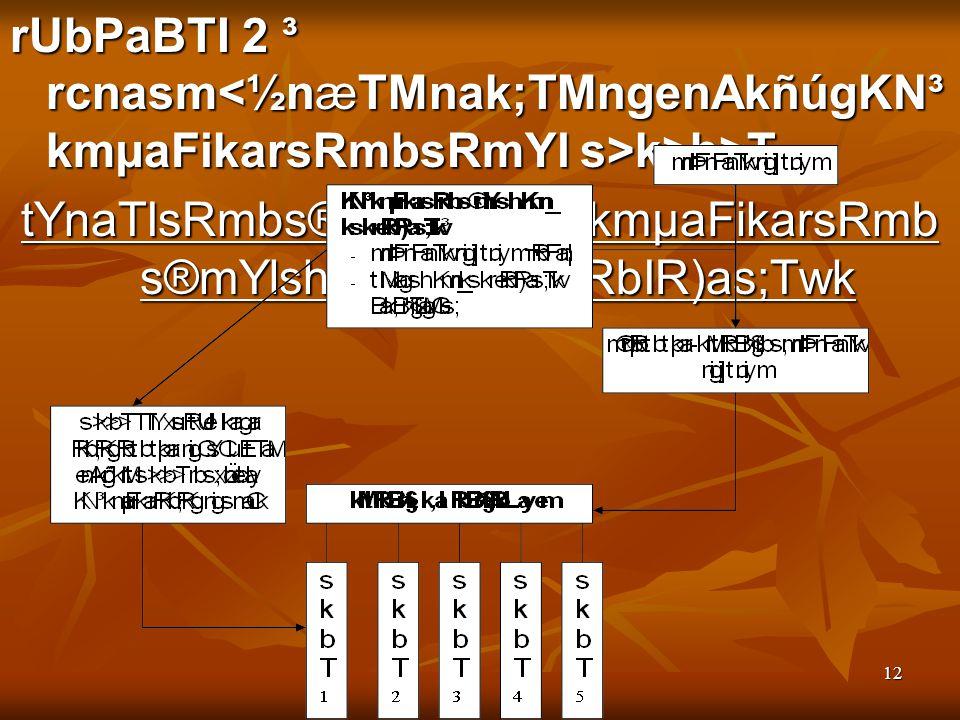 12 rUbPaBTI 2 ³ rcnasm k>b>T tYnaTIsRmbs®mYlrbs;KN³kmµaFikarsRmb s®mYlshKmn_ksikreRbIR)as;Twk