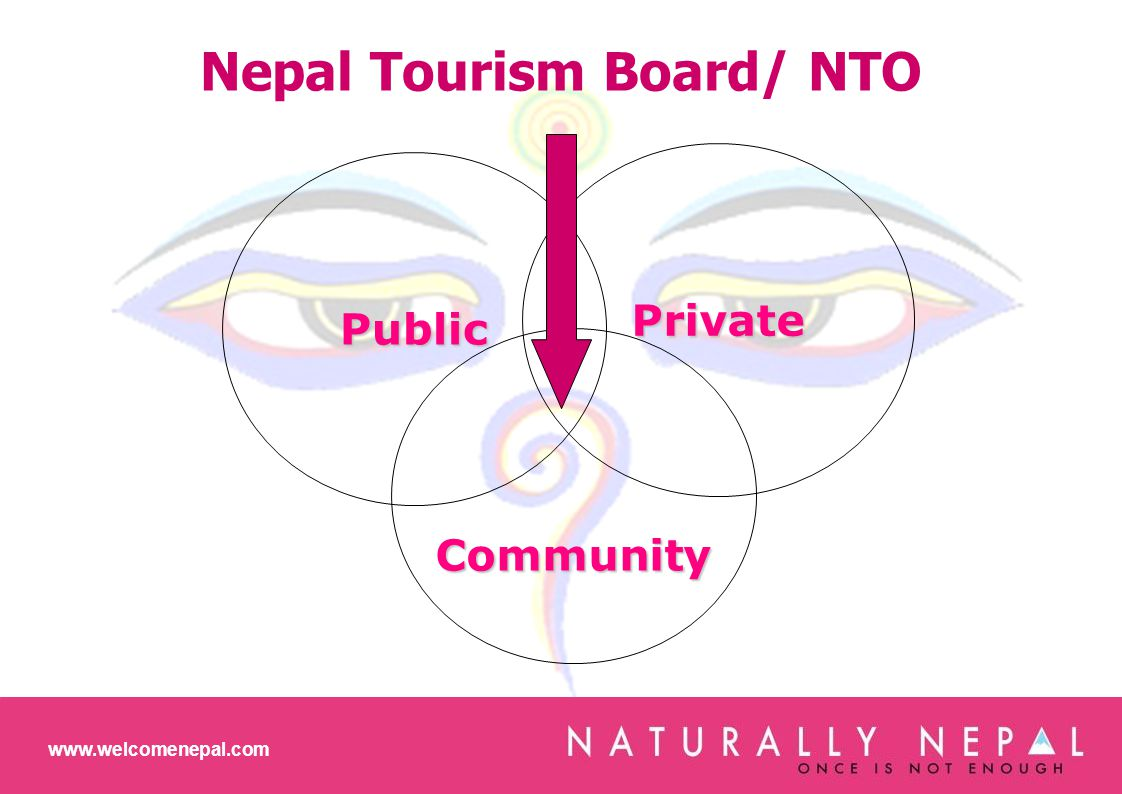Nepal Tourism Board/ NTO Public Private Community www.welcomenepal.com