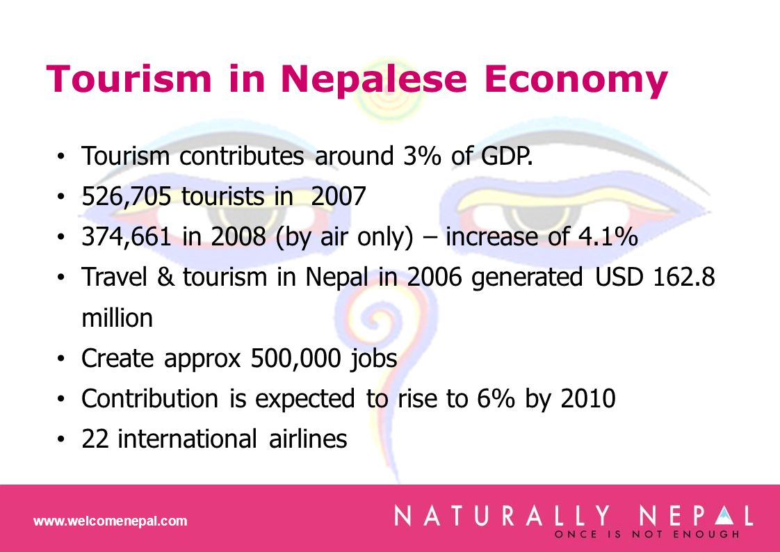 Tourism contributes around 3% of GDP.
