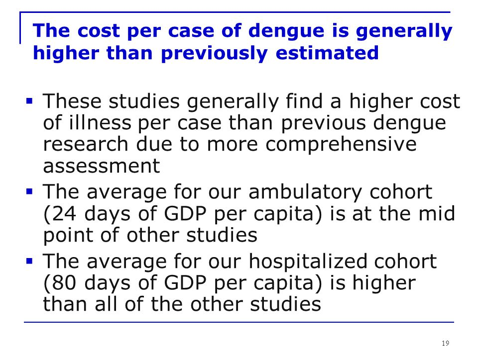 19 The cost per case of dengue is generally higher than previously estimated  These studies generally find a higher cost of illness per case than previous dengue research due to more comprehensive assessment  The average for our ambulatory cohort (24 days of GDP per capita) is at the mid point of other studies  The average for our hospitalized cohort (80 days of GDP per capita) is higher than all of the other studies