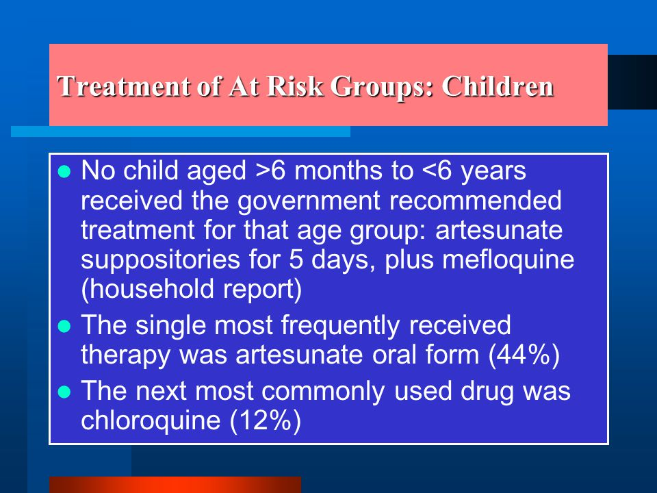 Treatment of At Risk Groups: Children No child aged >6 months to <6 years received the government recommended treatment for that age group: artesunate suppositories for 5 days, plus mefloquine (household report) The single most frequently received therapy was artesunate oral form (44%) The next most commonly used drug was chloroquine (12%)
