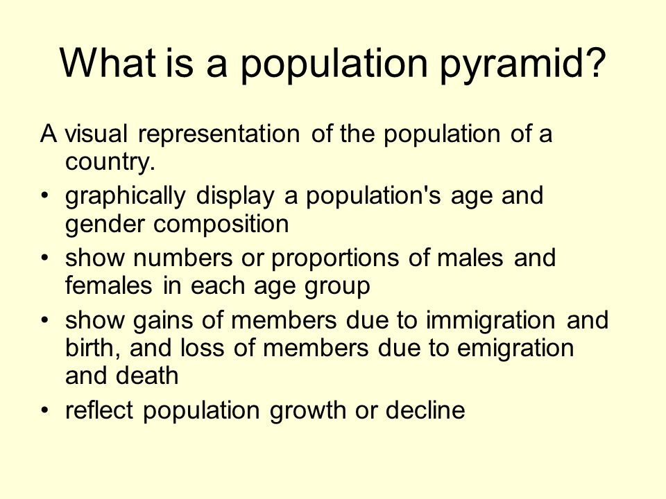Interpreting a Population Pyramid Remember that a population pyramid is basically a bar graph turned on its side.