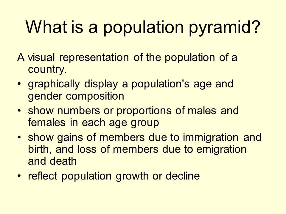 Fantastic web site for population Pyramids http://www.census.gov/ipc/www/idbpyr.html