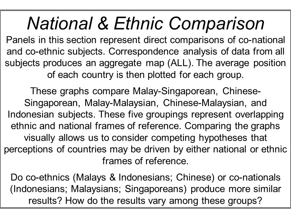 National & Ethnic Comparison Panels in this section represent direct comparisons of co-national and co-ethnic subjects. Correspondence analysis of dat
