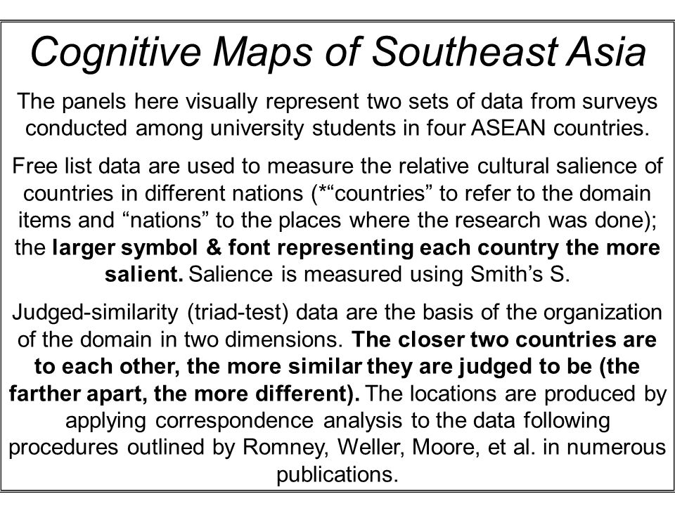 Cognitive Maps of Southeast Asia The panels here visually represent two sets of data from surveys conducted among university students in four ASEAN countries.