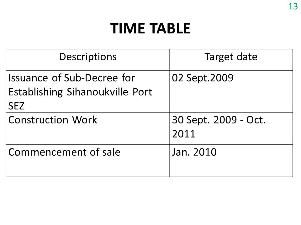 TIME TABLE DescriptionsTarget date Issuance of Sub-Decree for Establishing Sihanoukville Port SEZ 02 Sept.2009 Construction Work30 Sept. 2009 - Oct. 2