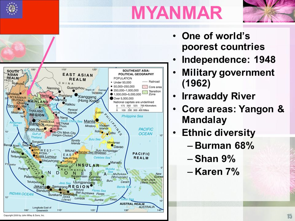 15 MYANMAR One of world's poorest countries Independence: 1948 Military government (1962) Irrawaddy River Core areas: Yangon & Mandalay Ethnic diversity –Burman 68% –Shan 9% –Karen 7%