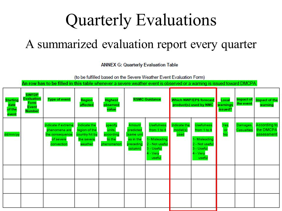 Quarterly Evaluations A summarized evaluation report every quarter