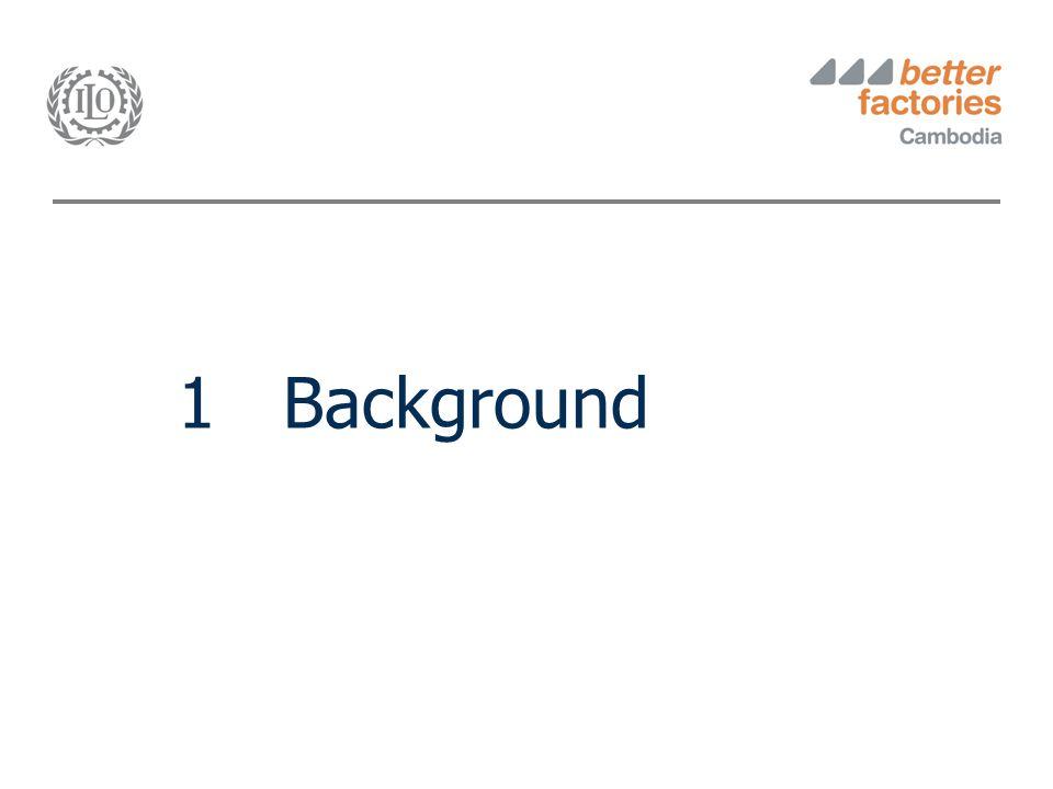 1Background