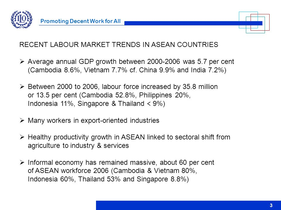 Promoting Decent Work for All 3 RECENT LABOUR MARKET TRENDS IN ASEAN COUNTRIES  Average annual GDP growth between 2000-2006 was 5.7 per cent (Cambodi