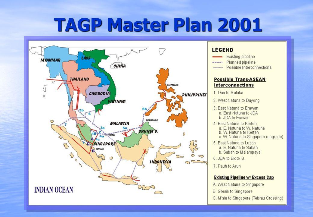 TAGP Master Plan 2001